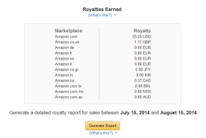 Amazon Kindle Royalties Earned