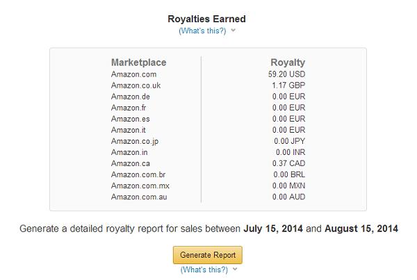 Amazon Kindle Royalties Earned