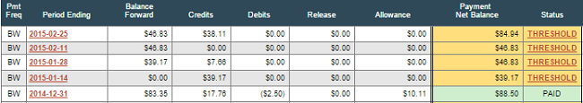 Clickbank Earnings 2