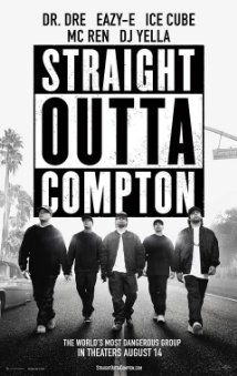 Movies Like Straight Outta Compton