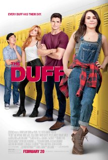 Movies Like The Duff