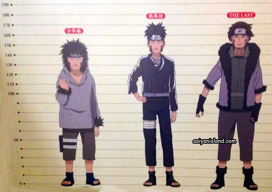 Kiba Evolution