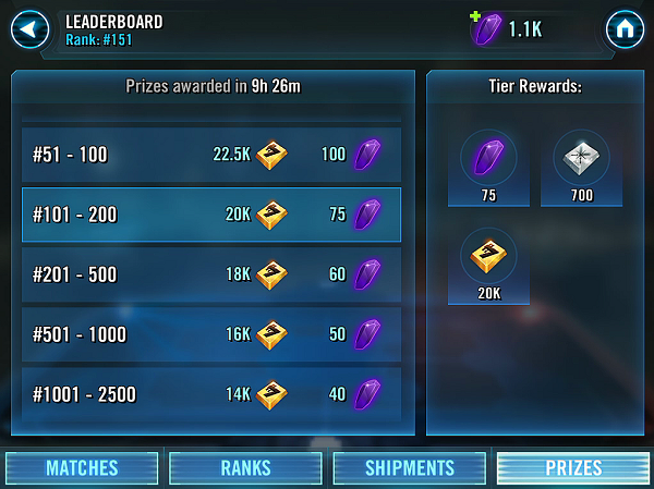 SWGOH Arena Ranking Guide