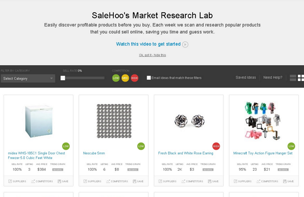 SaleHoo Market Research Lab