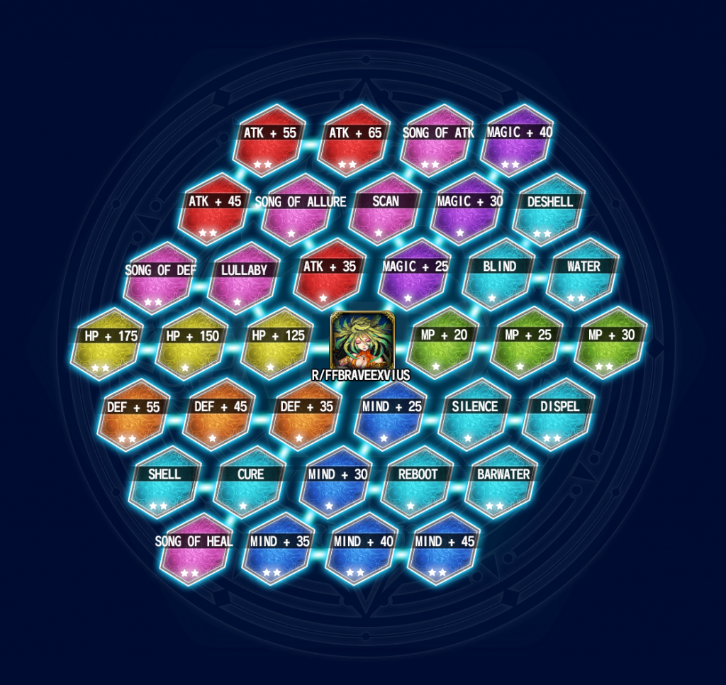 Siren Grid 1 Star