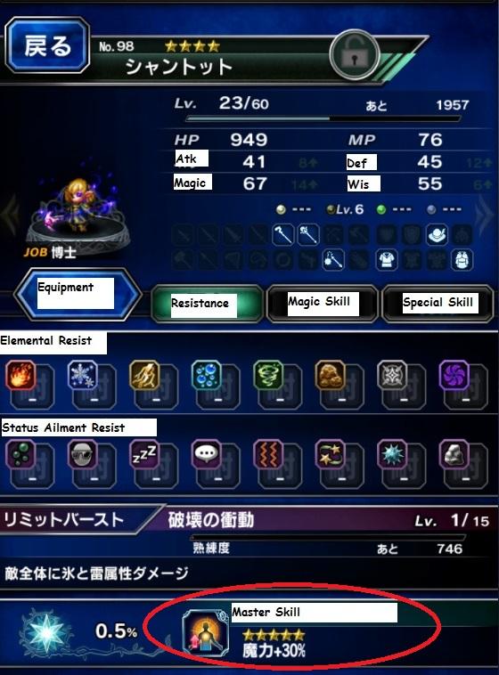 Final Fantasy: Brave Exvius Trust Master Reward