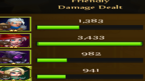 Soul Hunters damage dealt