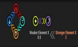 eldrian legacy elements